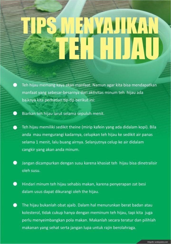 Sudahkah Anda Mengenal Khasiat Dan Manfaat Teh Hijau Surabayastory Com