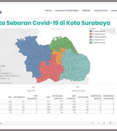Waspada, Jumlah Positif Covid-19 di Surabaya Melonjak