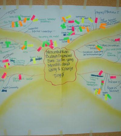 Membangun Transformasi Budaya Kerja Perusahaan